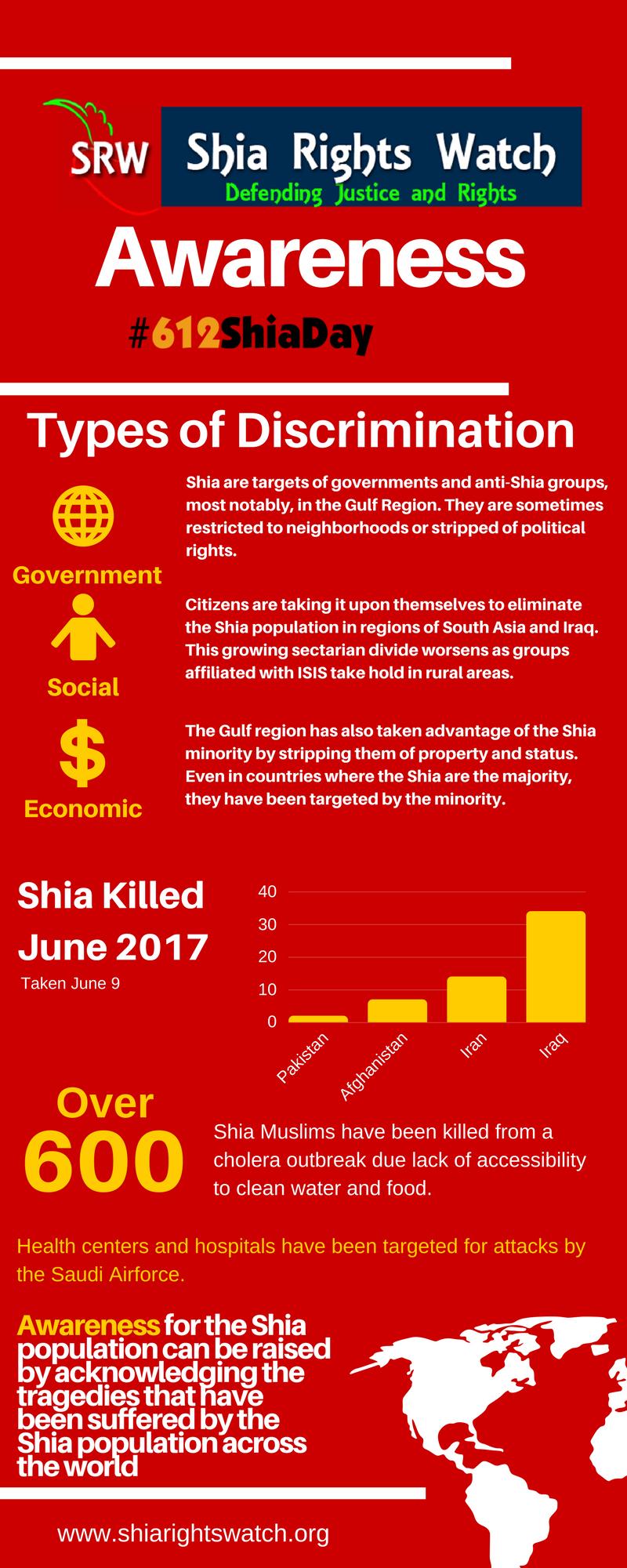 Shia Day