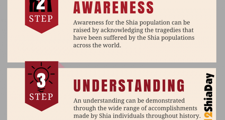 International Shia Day 5 Steps