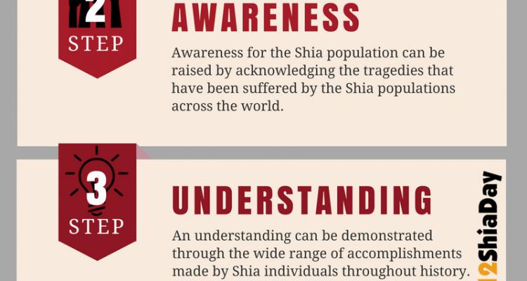 International Shia Day 5 Steps